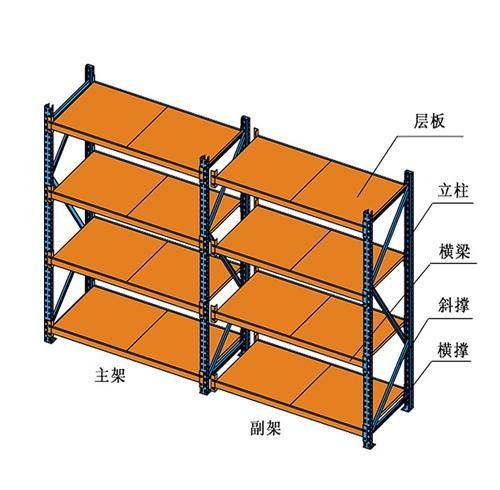 横梁式隔板货架